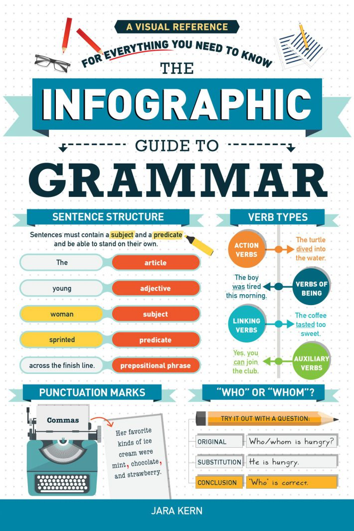 The Infographic Guide to Grammar A Visual Reference for Everything You Need to Know